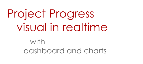 Project Progress visual in realtime with dashboards and charts